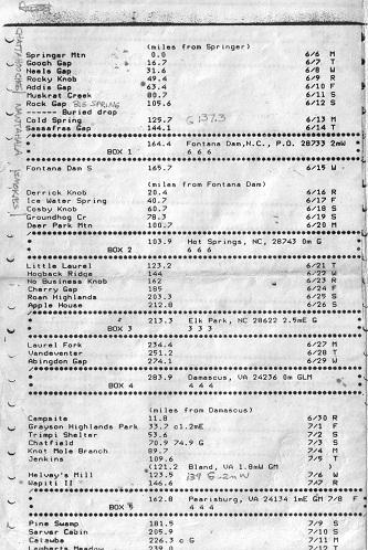 AT 1988 Trip Plan page 1